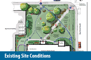 St.Marks existing site conditions
