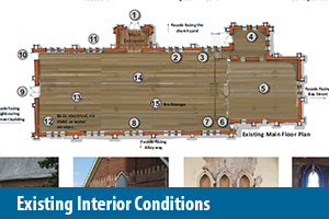 St. Mark's Existing Interior Conditions