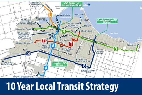 10 year local transit strategy