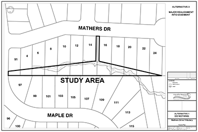 Study Area Map for the Mathers Drive Stream & Valley Wall Erosion EA