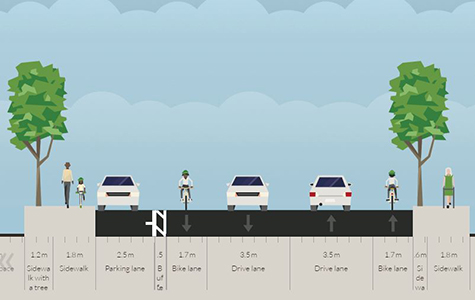 Bike lane design concepts. Bay St. at Barton St to Cannon St.