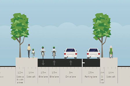Bike lane design concepts. Bay St. at Hunter St to Aberdeen Ave.