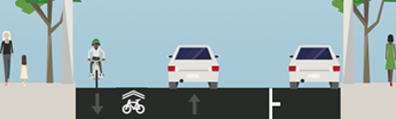 Image of bike lane design on Bay Street between Aberdeen to Markland