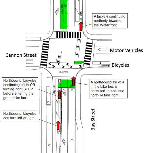 Detailed drawing of how traffic and cyclists manage the intersection of Bay and Cannon