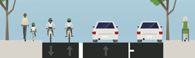Image of bike lane design on Bay Street between Markland to Hunter