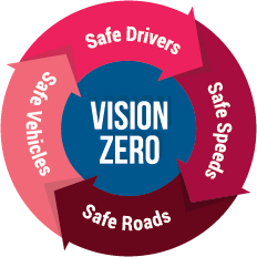 Vision Zero - Safe drivers, safe speeds, safe roads, safe vehicles
