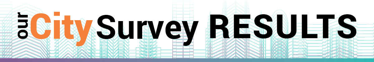 """Our City Survey banner with text """"Your thoughts. Our Action."""""""