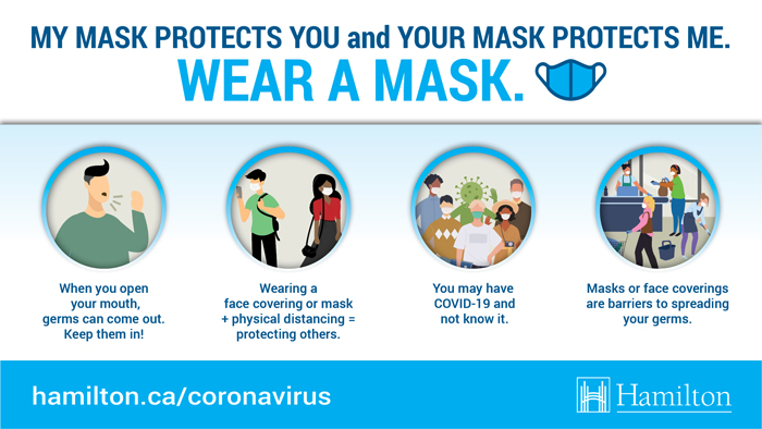 Infographic on how masks work