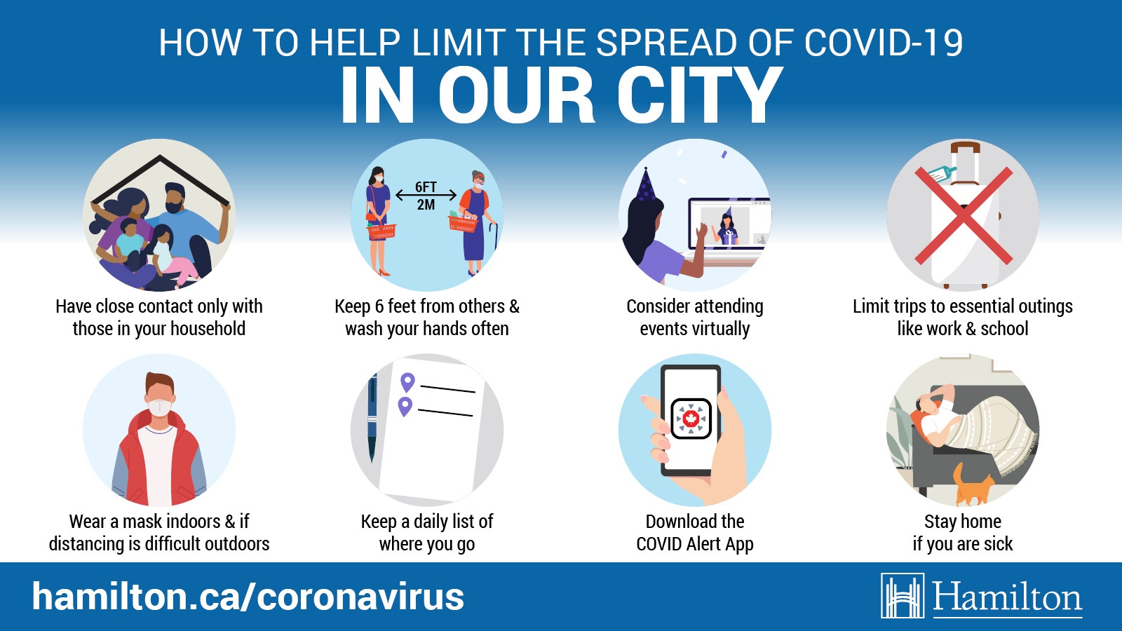Tips on how to help limit the spread of COVID-19 in our City